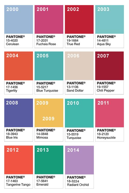 pantone farben blau pantone farben des jahres bersicht hausfarben der humboldt universit t. Black Bedroom Furniture Sets. Home Design Ideas