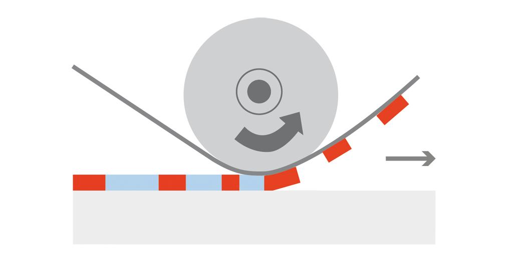 Grafik zum Druckverfahren Flachdruck - Offsetdruck