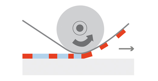 Grafik zum Prinzip Flachdruck - Offset-Druckverfahren