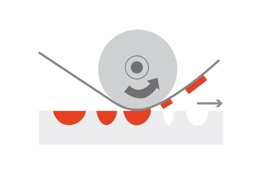 Grafik zum Druckverfahren-Prinzip Tiefdruck
